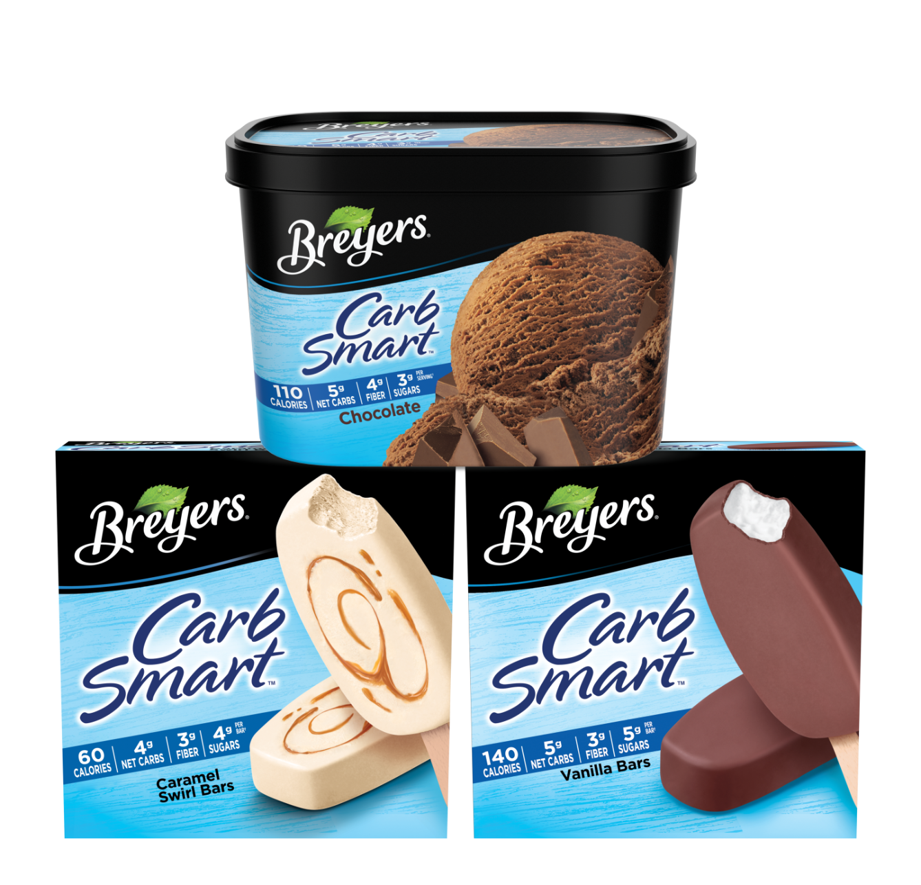 Breyers® Carbsmart